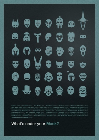 Masks - Famous Movies
