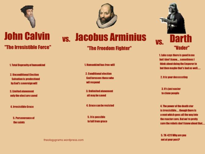 calvin-arminius